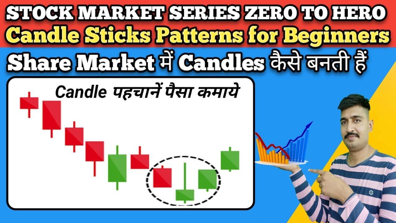 Stock Market Candlestick Pattern Analysis for Beginners. Stock market Series Zero to Hero episode-2
