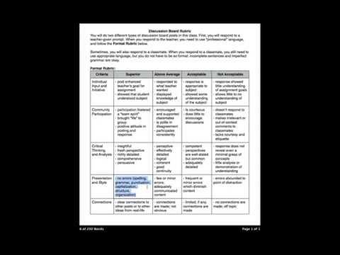 Music Tech Discussion Board Rubric