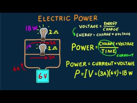 Hewitt-Drew-it! PHYSICS 95. Electric Power