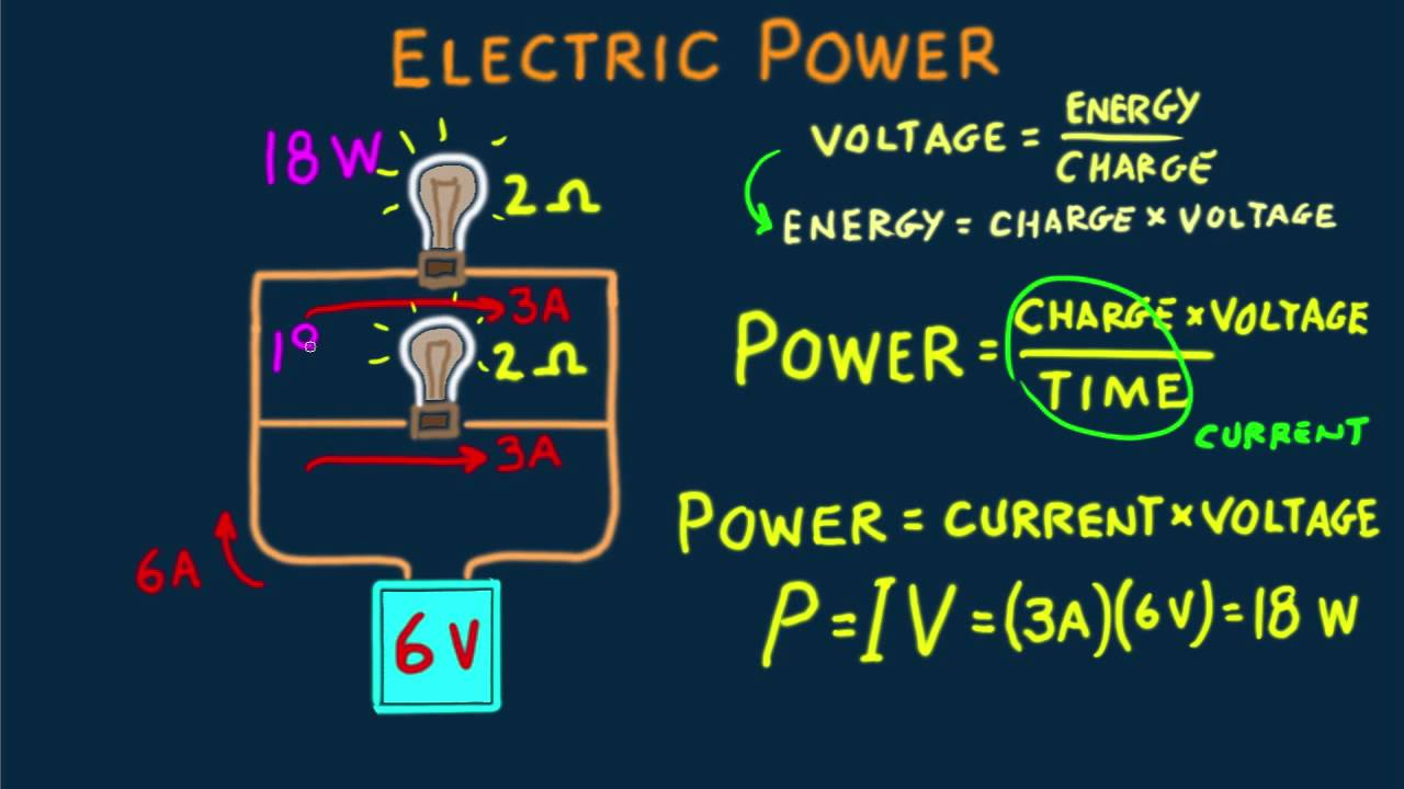 Hewitt-Drew-it! PHYSICS 95. Electric Power - YouTube
