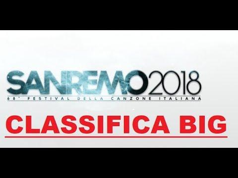 Classifica Sanremo 2018