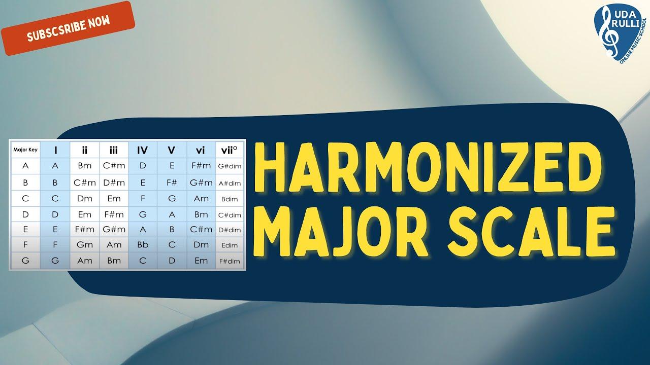 Image Result For Teori Musik Triad