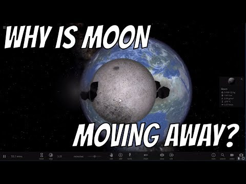 Why Is Moon Moving Away From Earth?