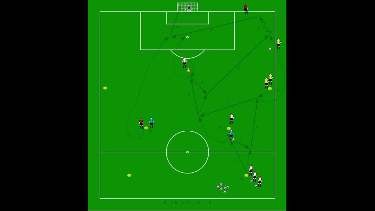 تدريبات كرة القدم