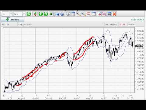 Bollinger bands toolkit