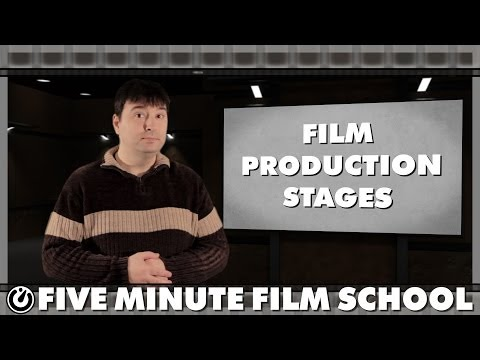 Film Production Stages - Five Minute Film School streaming vf