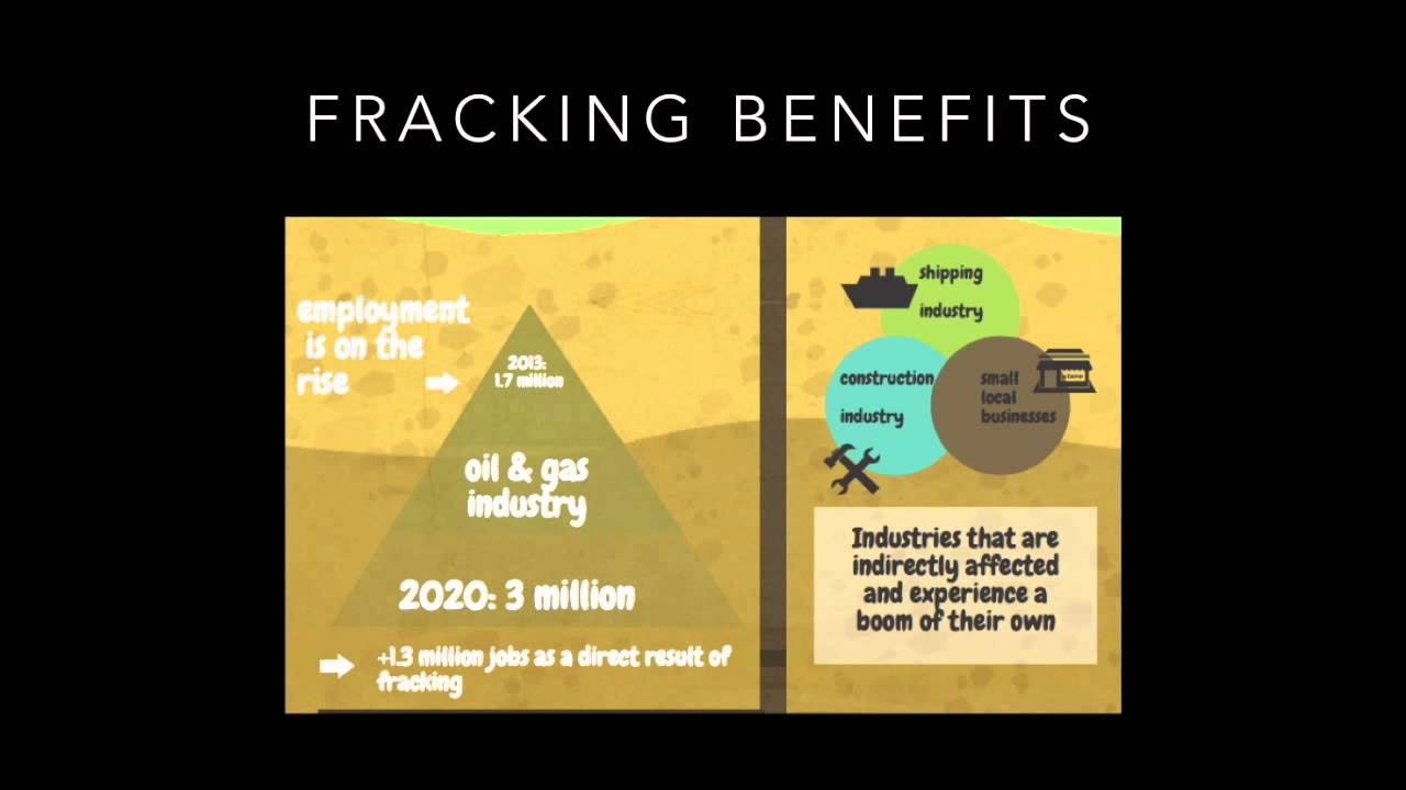 Pro Fracking - YouTube