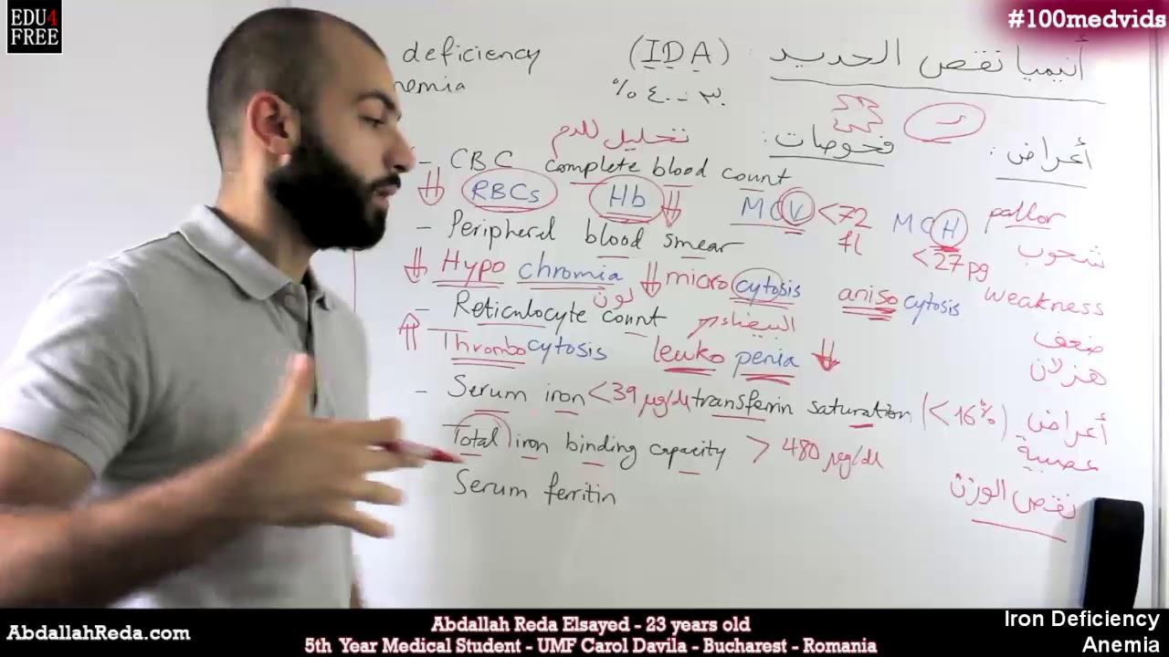 1 أنيميا نقص الحديد أعراضها تشخيصها و كيفية علاجها عبد الله رضا Md Youtube