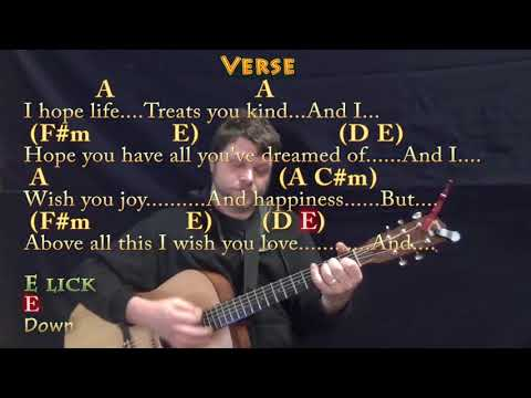 I Will Always Love You (Whitney Houston) Guitar Lesson Chord Chart with Chords/Lyrics