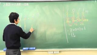 2進数から10進数への変換