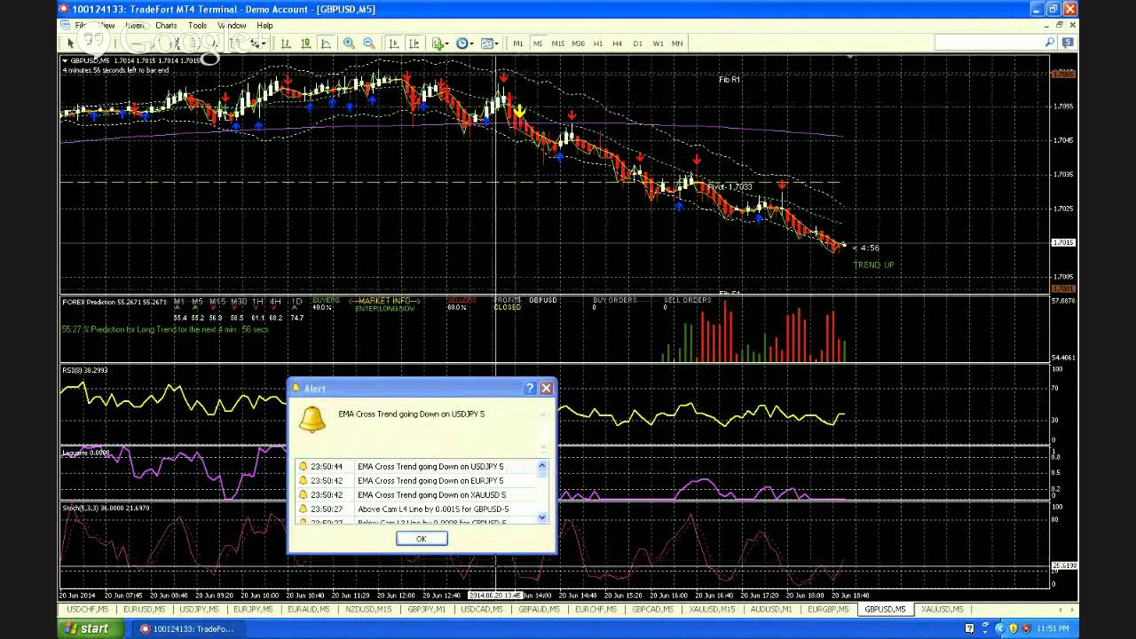 Binary option lab