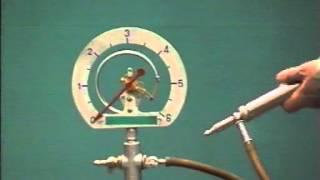 73051  Манометры и барометры