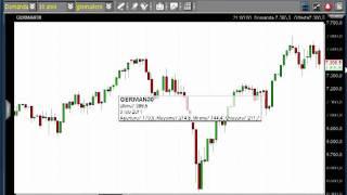 Analisi Mercati Finanziari - profste - 13 Maggio 2011