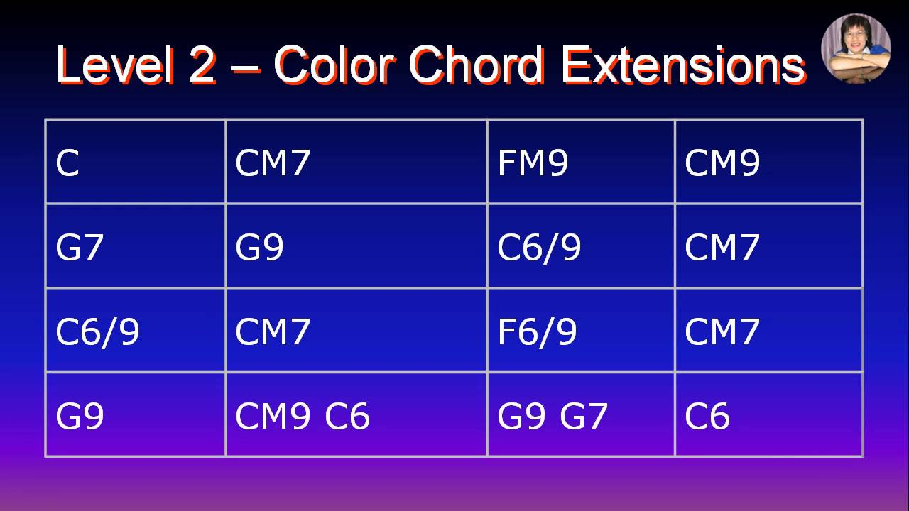 Learn Piano Level 2 Reharmonize A Song With Color Chords 7th