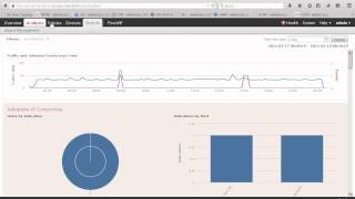 SourceFire & ISE Remediation Demo