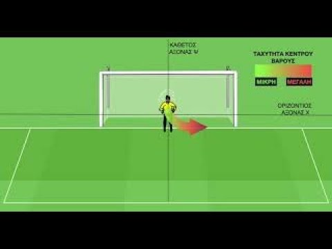 goalkeeper analysis