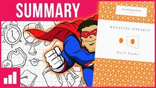 Managing Oneself by Peter Drucker ► Animated Book Summary