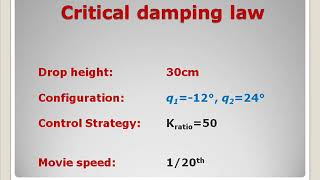 Magnetorheologically Damped Compliant Foot for Legged Robotic Application (ASME '13)