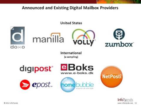 Digital Mailbox Services: Expanding Customer Delivery and Payment Options