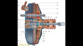 Ремонт вакуумного усилителя тормозов ваз 2110(Ремонт ВУТ при помощи ремкомплекта ..., 2015-08-30T07:43:15.000Z)