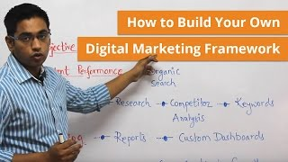 How To Build Your Own Digital Marketing Framework | Niswatch E03