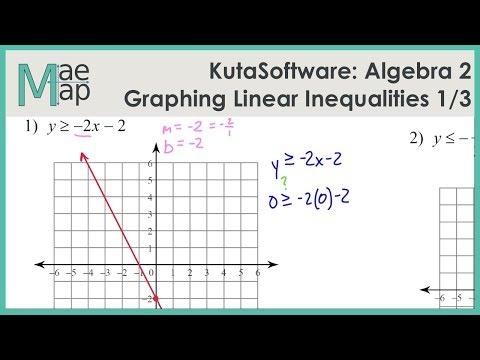 KutaSoftware: Algebra 2- Graphing Linear Inequalities Part 1 ...