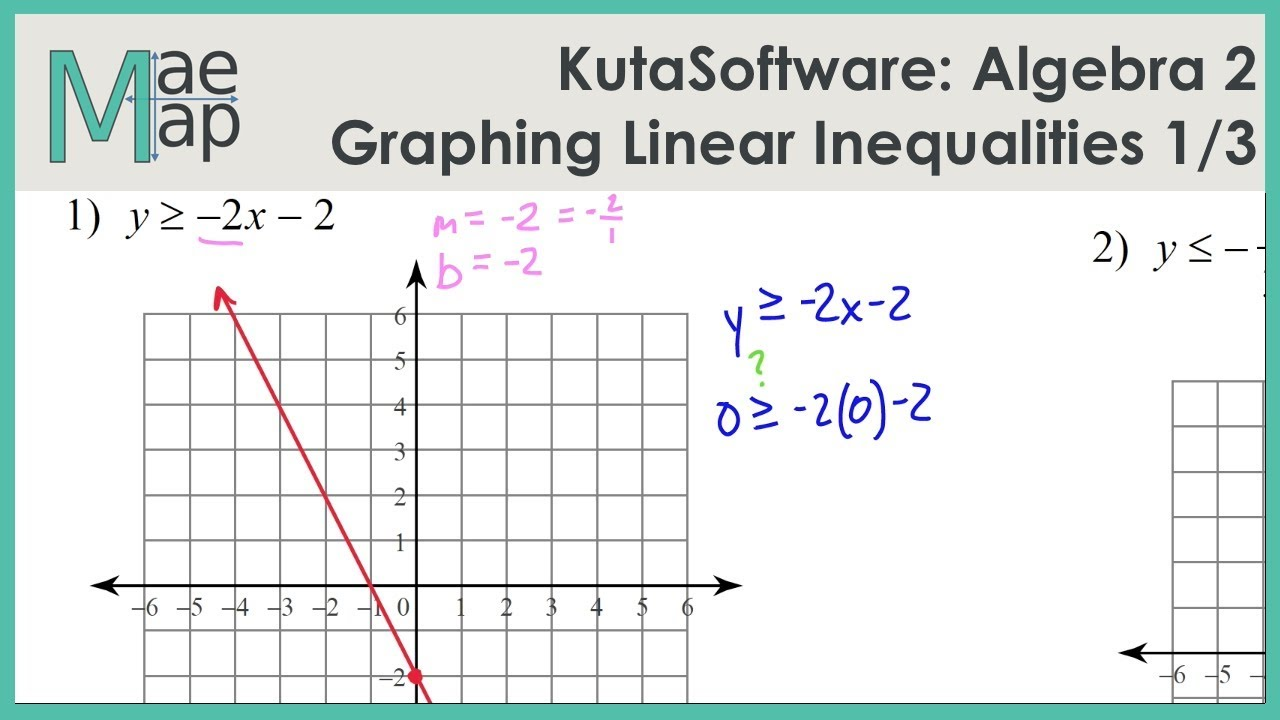KutaSoftware: Algebra 2- Graphing Linear Inequalities Part 1
