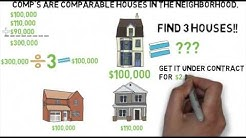 How To Find Out The Value Of A Property By Using Comps