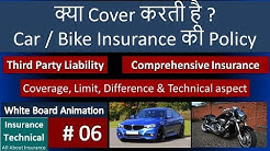 Know the Coverage of Your Car/Bike Insurance policy (Third Party & Comprehensive Insurance)