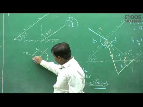 IIT JEE Main + Advanced | Physics | Geometrical Optics | AV Sir from etoosindia.com