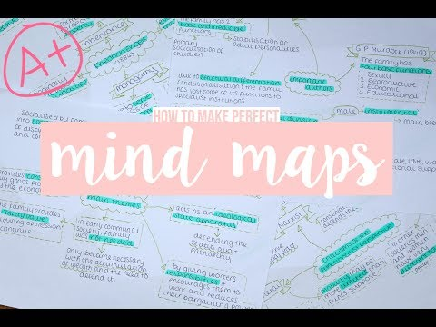 How To Make The PERFECT Mind Map | Jess Louise