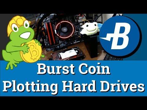 Hard Drive Mining: How to Plot Hard Drives