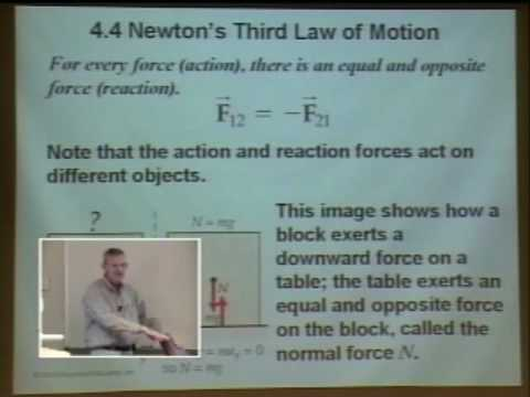 Physics 210 - Lecture 9 - Newton's Third Law