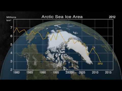 Annual Arctic sea ice minimum 1979-2016 with area graph