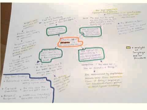2016 EXAMS An Inspector Calls- how to write an A* essay in the exam