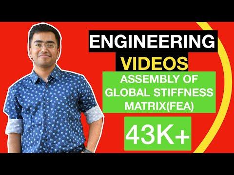 Assembly of Global Stiffness Matrix(FEA)