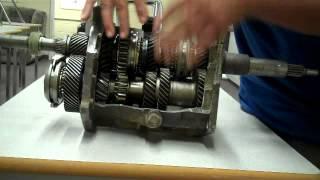 Як працює механічна коробка передач (переглянутої). Частина-3