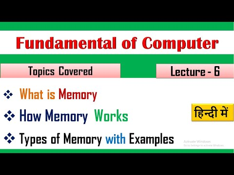 What is Computer Memory In Hindi-(Lecture 06)