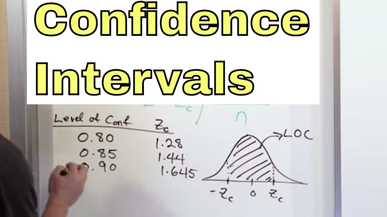 01 - Estimating Population Proportions, Part 1 - Learn Confidence Intervals  in Statistics