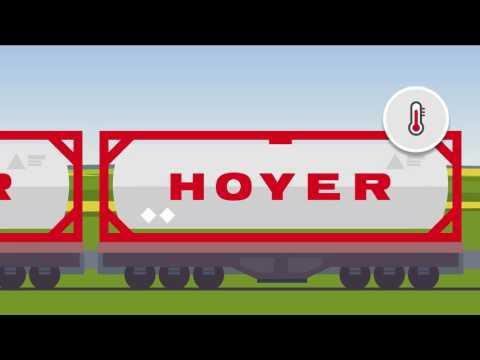 HOYER Group – Smart Logistics – English