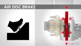 Brake Fade - Aİr Disc vs Drum Brakes