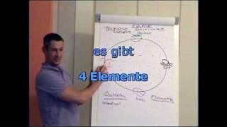 Evolutionäre Astrologie - Demo 1. Teil - Einführung - Ulrich Böld  Mehr unter: www.ulrichbold.com