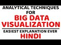Analytical Techniques Used For Big Data Visualization ll Data Analytics ll Explained in Hindi