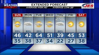 1.23.21 Saturday Evening Video Forecast