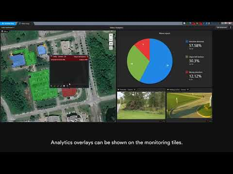 KiwiVision™ Security Video Analytics with load balancing