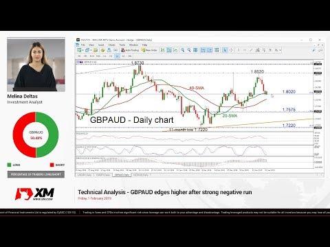 Technical Analysis: 01/02/2019 - GBPAUD edges higher after strong negative run