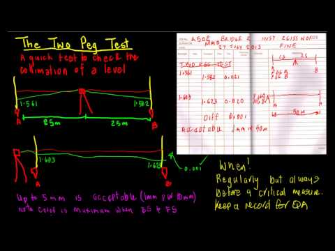 two peg test report Run two-peg test - free download as word doc (doc / docx), pdf file (pdf), text file (txt) or read online for free civil engineering : engineering surveying.