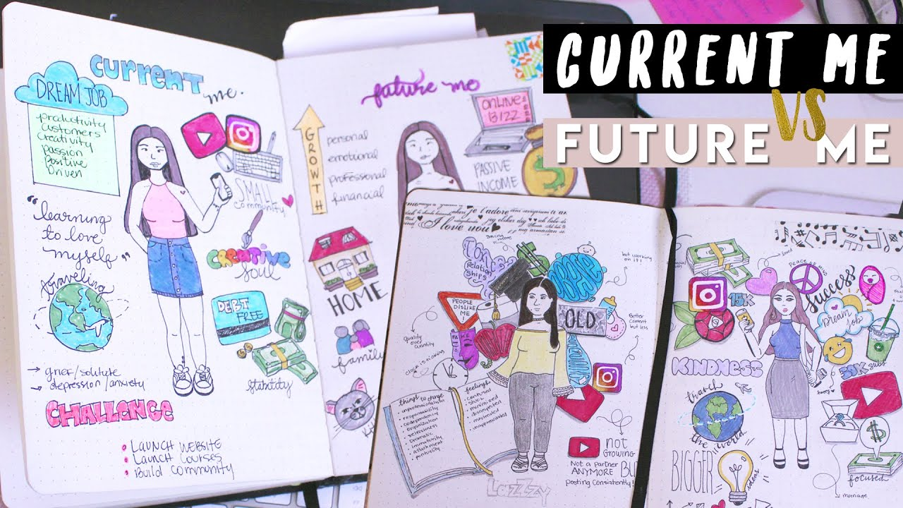 CURRENT ME VS FUTURE ME | EJERCICIO DE MANIFESTACION