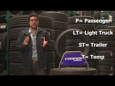 Cooper Tires / Como leer una llanta