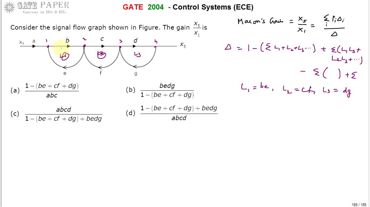 Gate 2004 Ece Gain Of Signal Flow Graph Using Mason U0026 39 S Gain